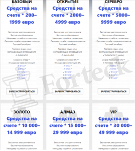 Fortissio - торговые аккаунты