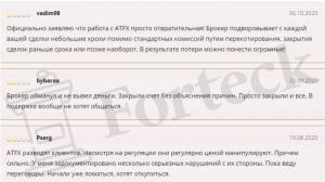 ATFX - отзывы