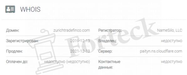 Zurich Trade Finco - домен