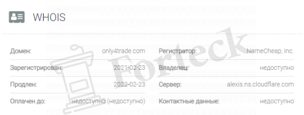 Only4Trade - домен