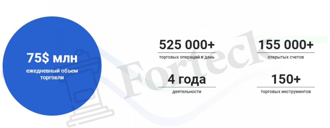 Лживая статистика Garafi