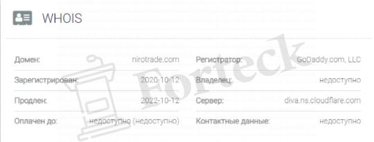 обзор официального сайта NiroTrade