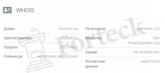 обзор официального сайта Future Fx