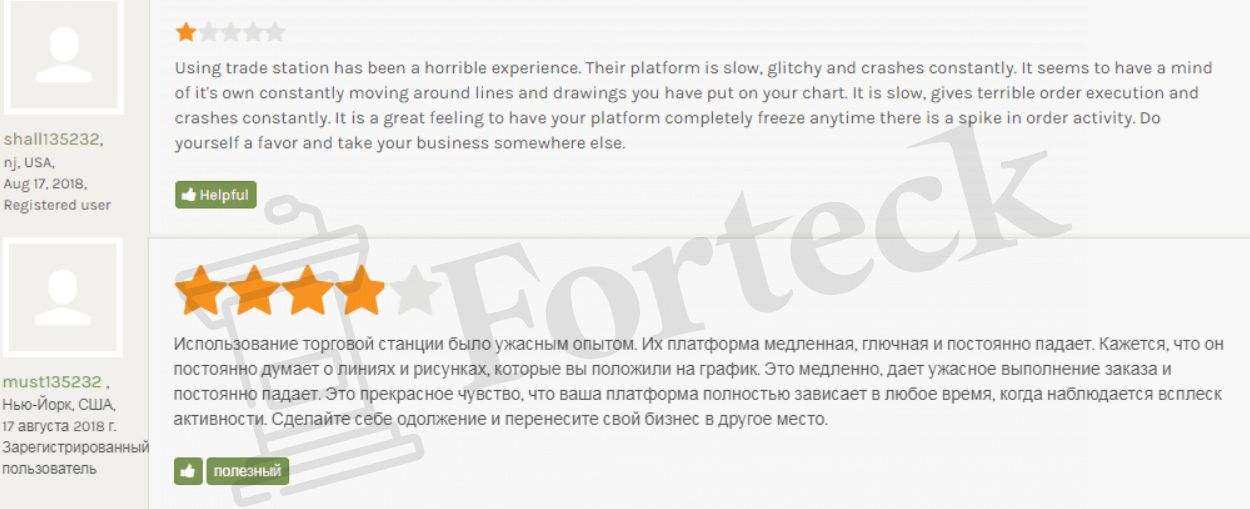 Мнение клиентов о TradeStation