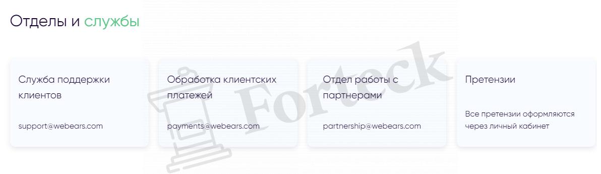 Контакты для обратной связи с Webears