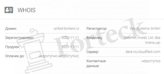 обзор официального сайта United Brokers io