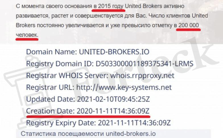 факты обмана United Brokers io
