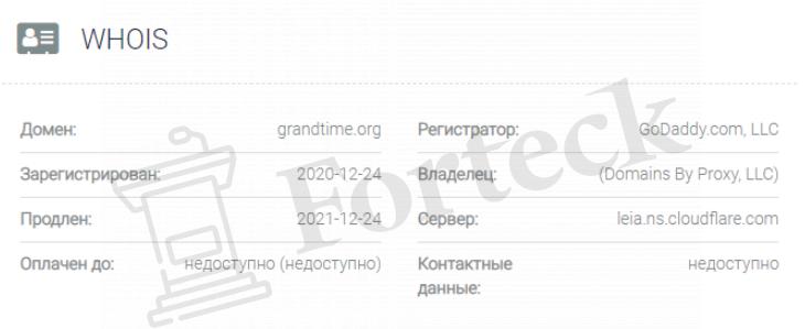 обзор официального сайта Grand Time