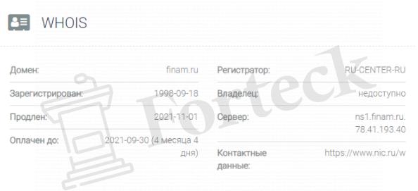 обзор официального сайта Finam