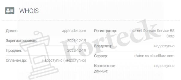 обзора официального сайта AppTrader