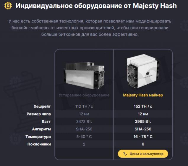 собственное оборудование Majesty Hash