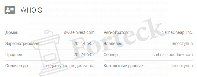 обзор официального сайта SWISEINVEST