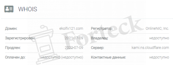 домен EkolFX company
