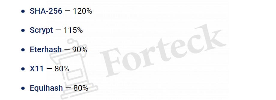 факты обмана HashFlare