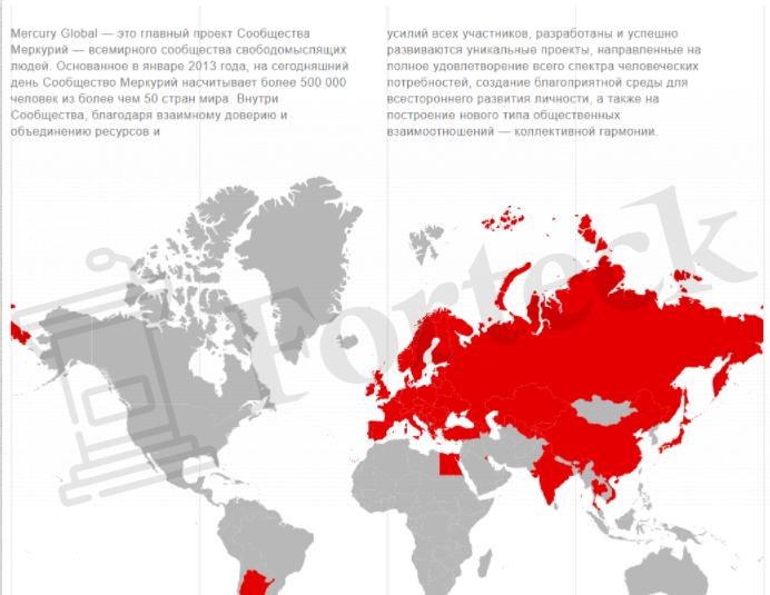 статистика MERCURY GLOBAL