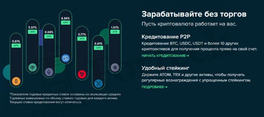 статистика Poloniex