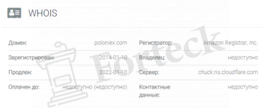домен Poloniex