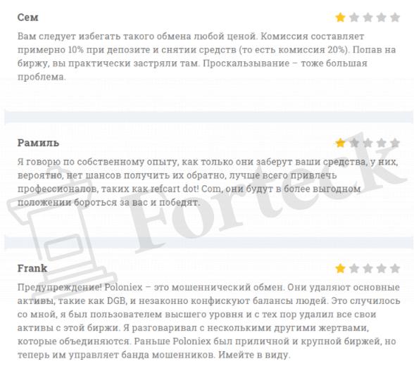 отзывы о Poloniex