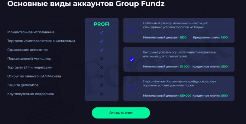 аккаунты GroupFundz