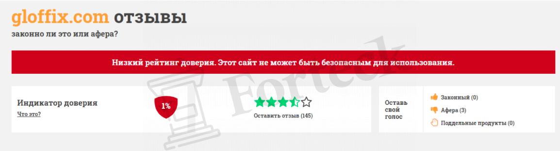низкий рейтинг Gloffix