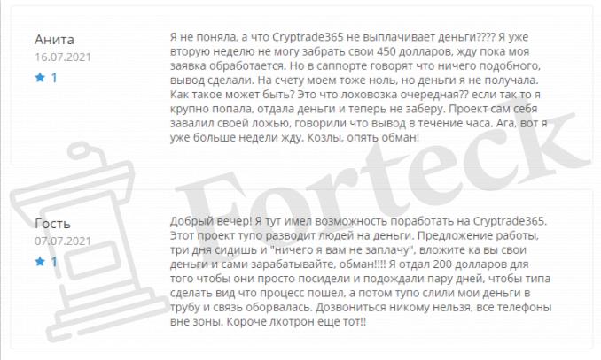 отзывы о Cryptrade365