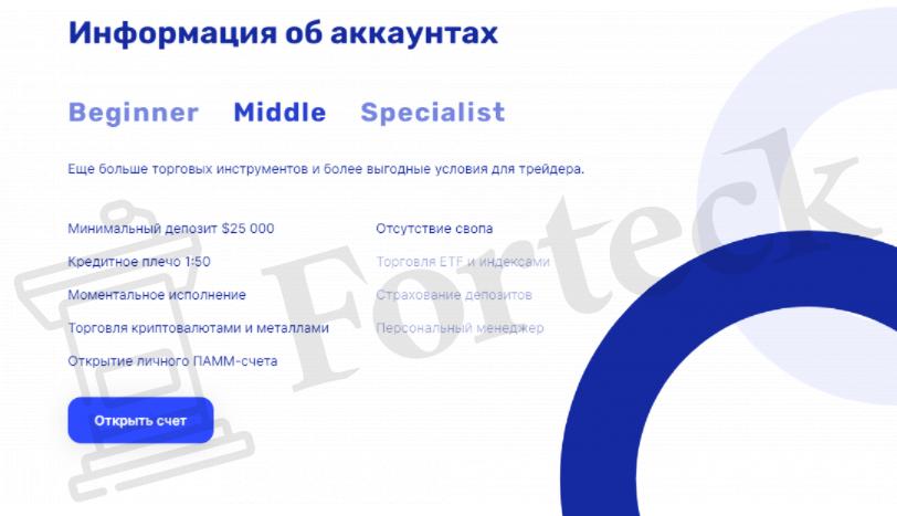 Invest-ip-line аккаунты