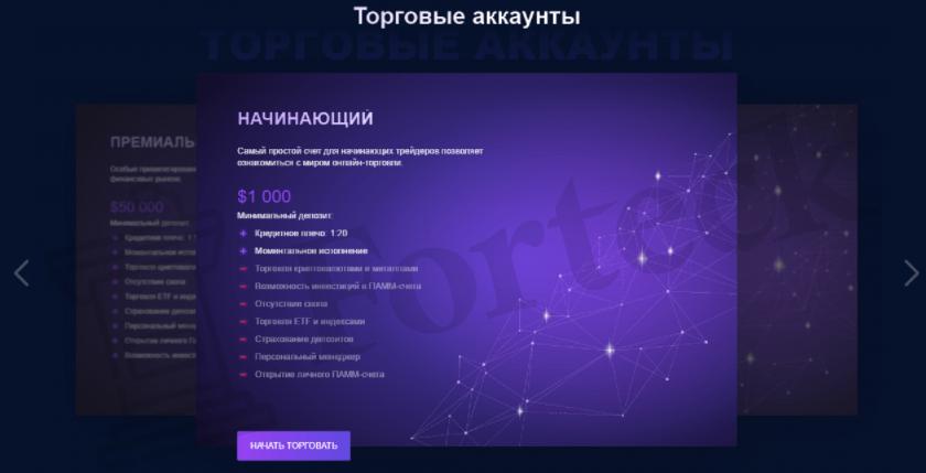 Idpro Active торговые профили