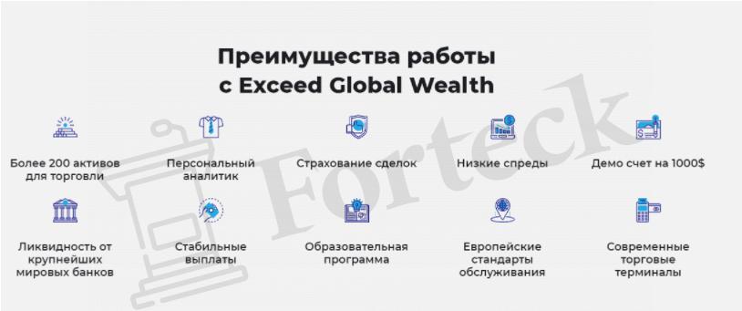 Exceed Global Wealth предложения